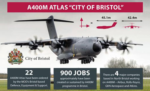 RAF names new plane 'City of Bristol' -TechSPARK co
