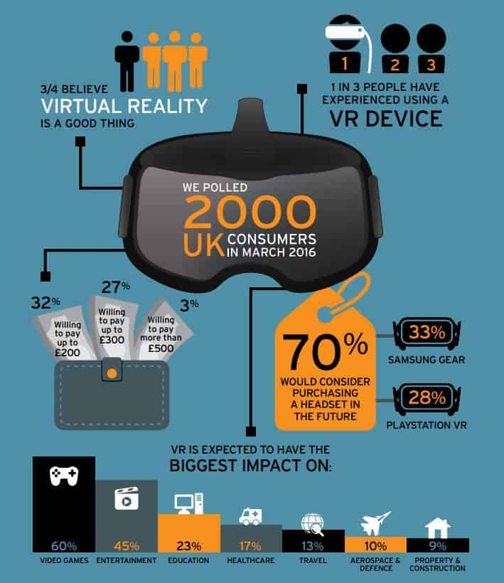 Impact-of-virtual-reality-infographic