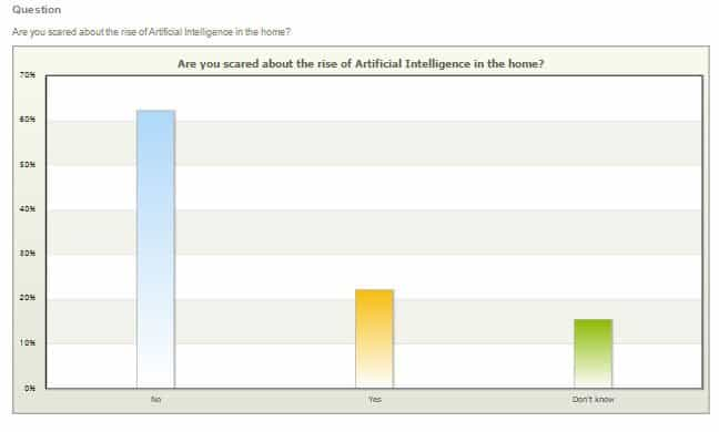 usurv-survey-results
