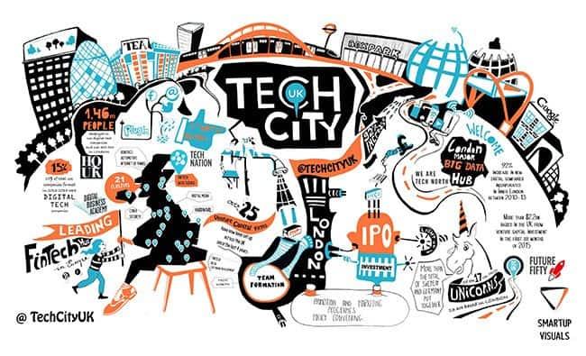 tech-city-future-fifty